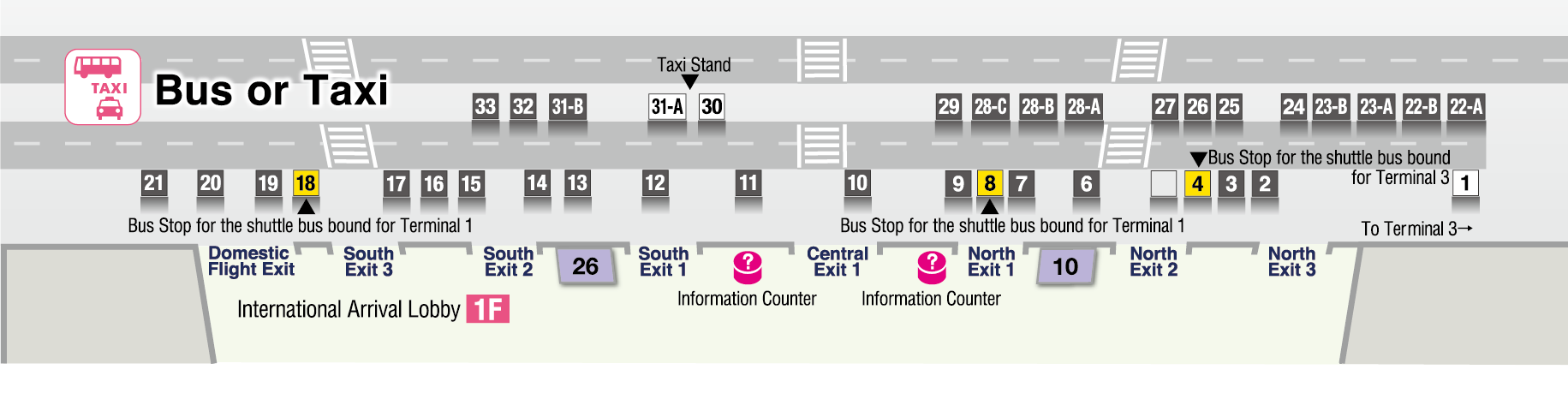 Guide to Terminal 2 Shuttle Bus Stops