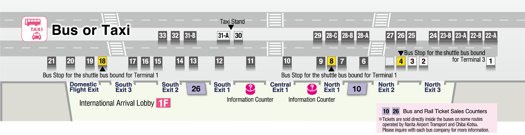 Map of terminal shuttle bus stops on the 1st floor of Terminal 2.