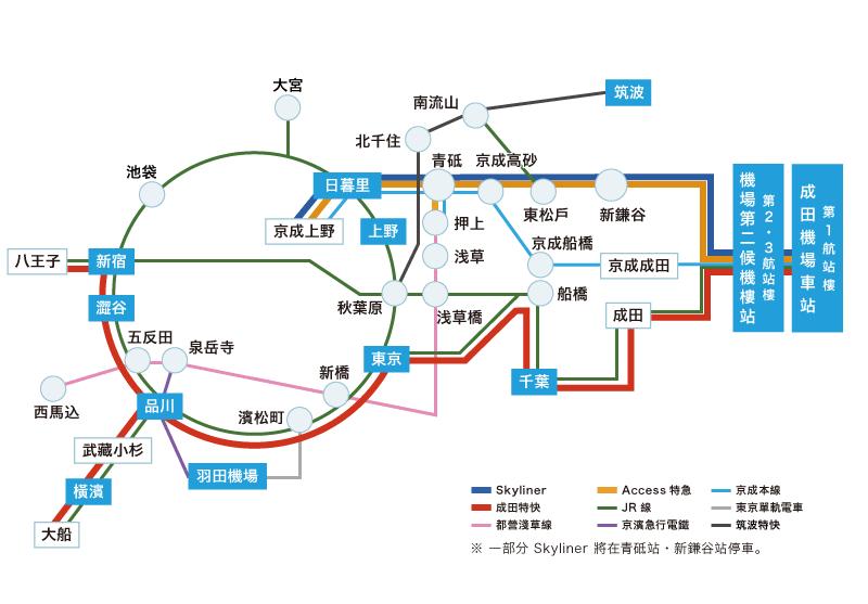 「成田機場交通」的圖片搜尋結果