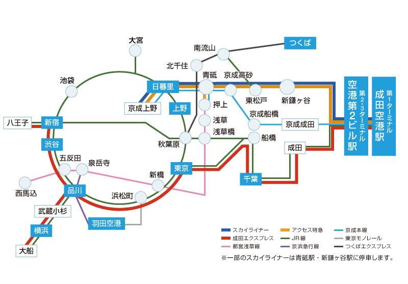 路線 図 線 京成 京成本線の路線図