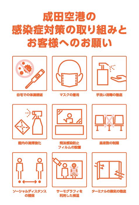 検査 成田 空港 pcr