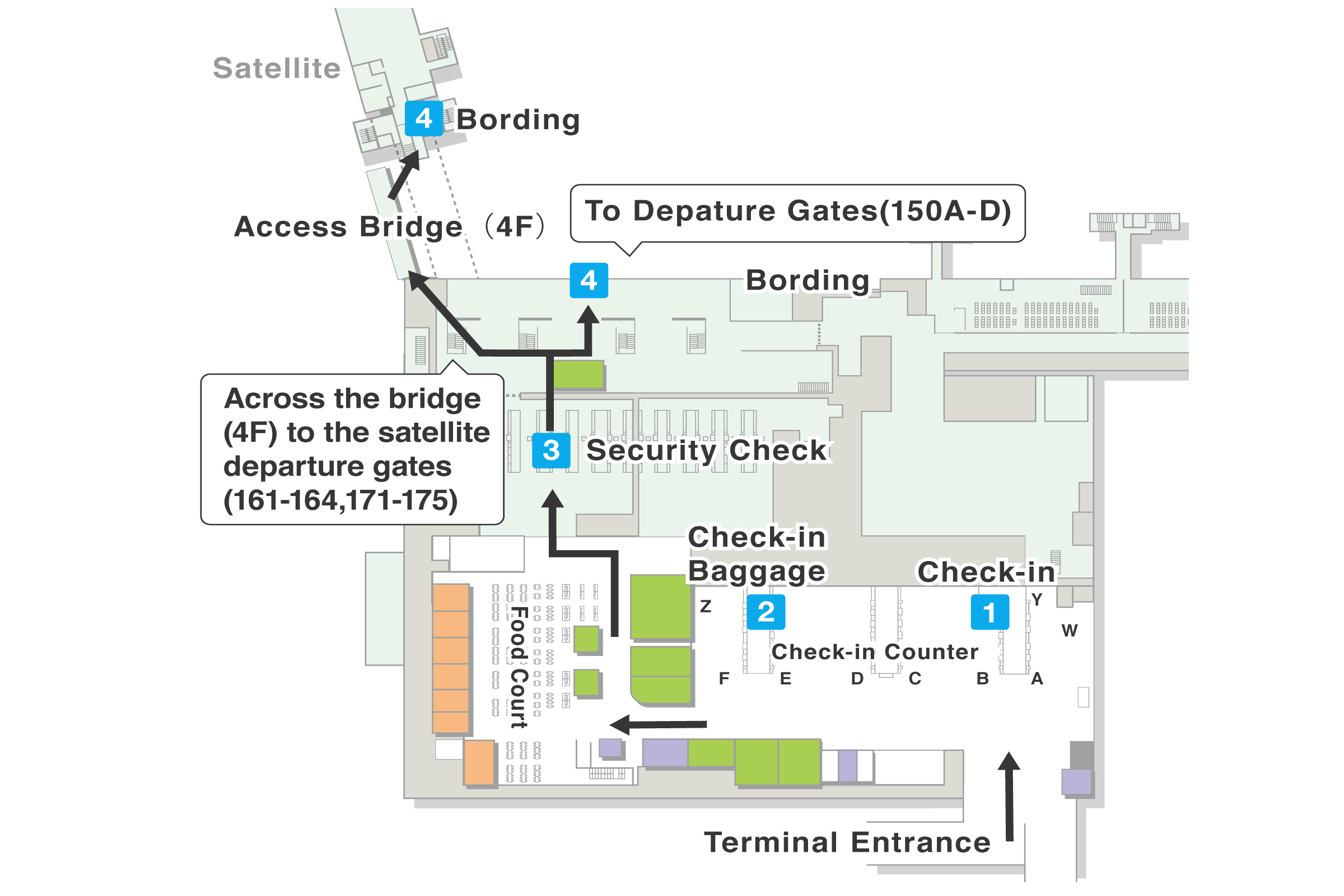 Terminal Departures Concourse Domestic Narita
