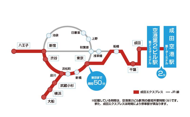 つくばエクスプレスの駅一覧・路線図・お出かけ情報 | トラベルタウンズ国内