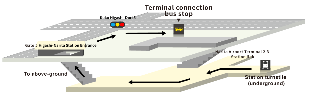 Map of the terminal shuttle bus stop at Higashi Narita Station.