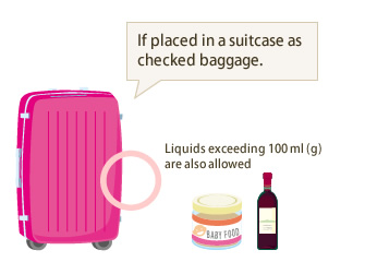 If placed in a suitcase as checked baggage.