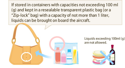 If stored in containers with capacities not exceeding 100ml(g) and kept in a resealable transparent okastuc bag(or a